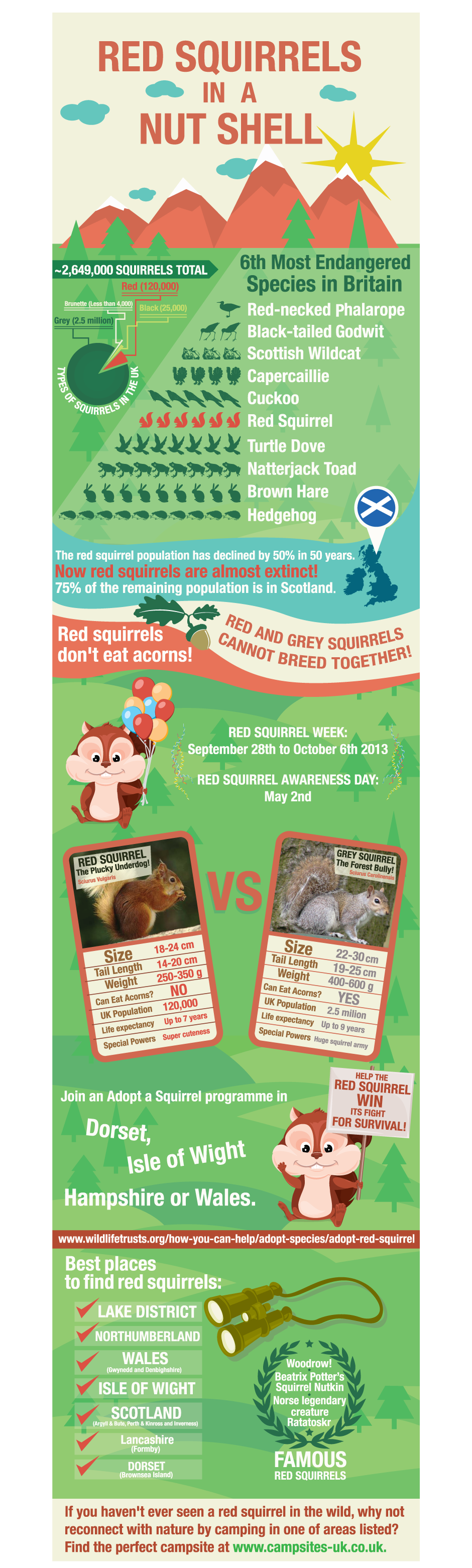 Squirrel-infographic-final-[Converted]