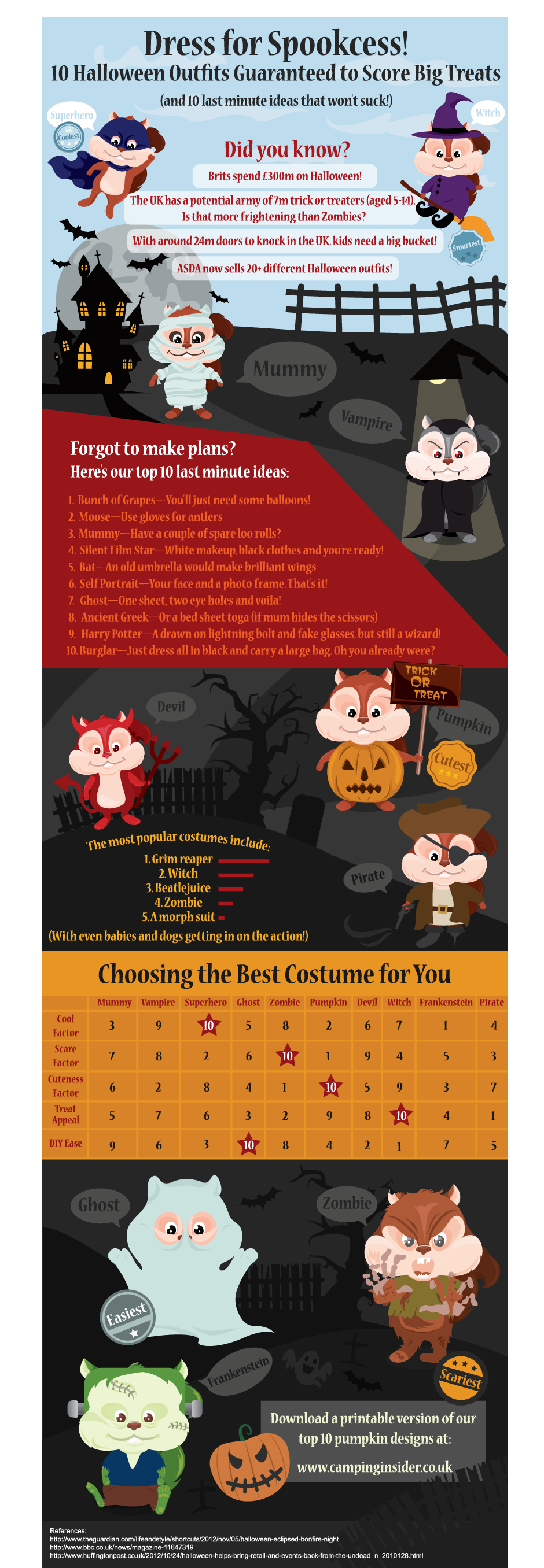 woodrow-infographic-costumes-final-[Converted]